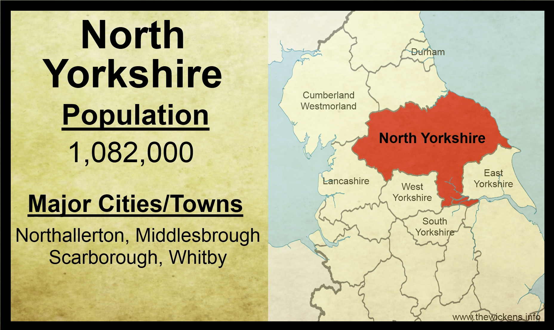 North-Yorkshire